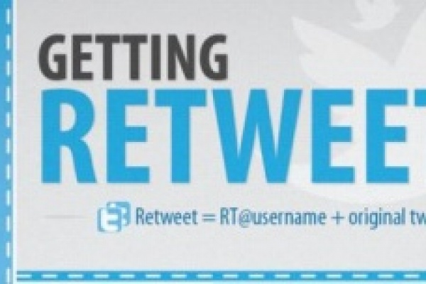 Art of Getting Retweets